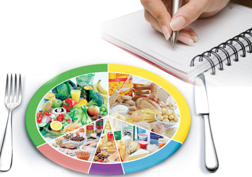 3-Healthy-Eating-Words-Balance,-Variety-&-Moderation