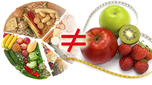 Do-Not-Mistake-Healthy-Eating-For-Going-On-A-Diet