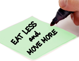 How-To-Start-Losing-Your-Weight--Five-Word-Diet-Plan