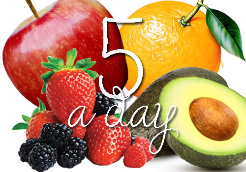 Why Eating Your 5 A Day Is Important