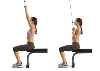Shape-Your-Back-exercise-Lat-Pull-Down