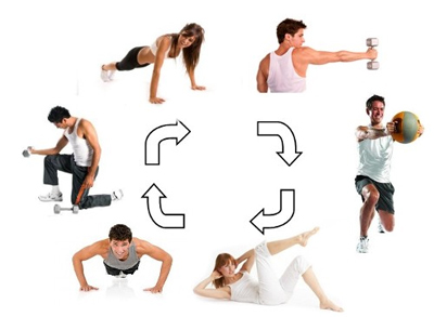 What-Is-Circuit-Training
