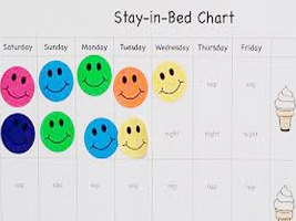 Getting-Your-Child-To-Sleep-Through-The-Night-sleep-chart