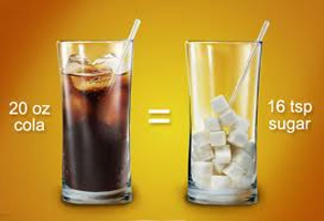 Reason-To-Stop-Drinking-Soda-It-Makes-You-Gain-Weight